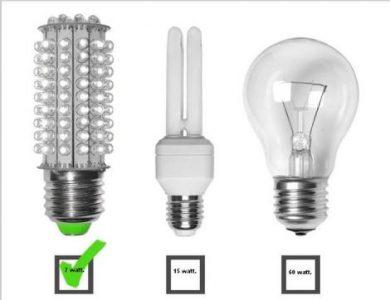 Bombillas ecológicas para mejorar la eficiencia energética en casa